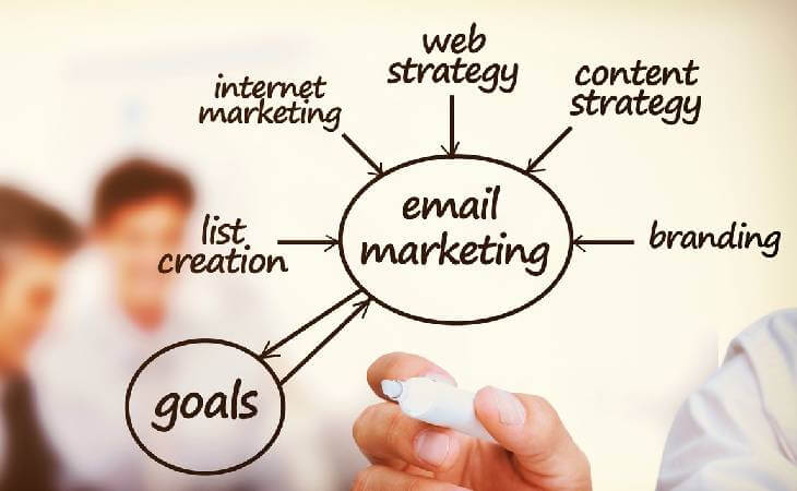 Tips for Running a Successful Digital Marketing Campaign - Tips for Running a Successful Digital Marketing Campaign