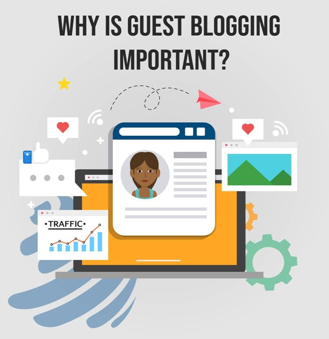 Why Is Guest Blogging Important - Brand Building Through Guest Blogging Services
