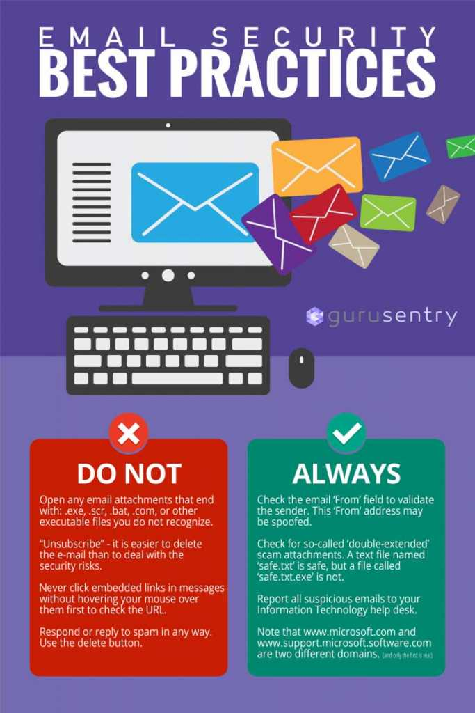 Essential email security tips to protect your business data - Top Email Security Tips for Safeguarding Your Business